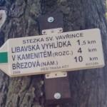 Zelená okolo Kamenice